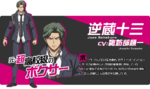 Promo Profiles - Danganronpa 3 Despair Arc (Japanese) - Juzo Sakakura