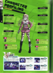Art Book Scan Danganronpa V3 Miu Iruma Character Profiling