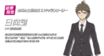 Danganronpa 3 Personality Quiz (Japanese) Hajime Hinata
