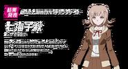 Danganronpa 3 Personality Quiz (Japanese) Chiaki Nanami