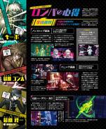 Dengeki Scan January 12th, 2017 Page 5