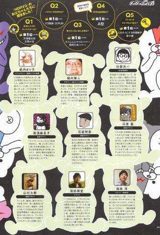 File:Art Book Scan Danganronpa V3 Creators Message Page 2.png