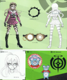 Art Book Scan Danganronpa V3 Miu Iruma Designs