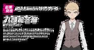 Danganronpa 3 Personality Quiz (Japanese) Fuyuhiko Kuzuryu
