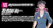 Danganronpa 3 Personality Quiz (Japanese) Kazuichi Soda