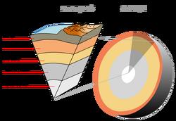 Earth-crust-cutaway-hebrew
