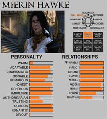 Mierin Hawke Chart