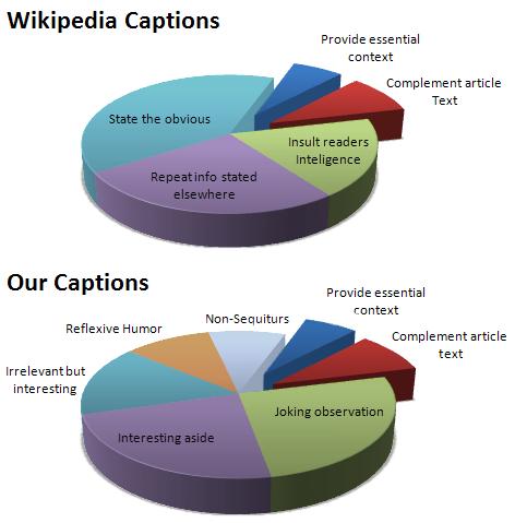 File:Captions wearenotwikipedia.png