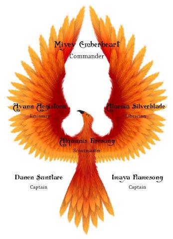 File:Phoenix names.jpg