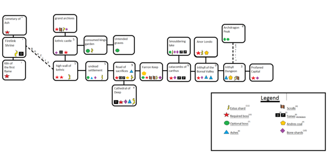 File:Complete Progression Map and Essential Items.png