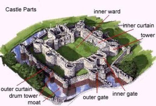 File:Château.jpg