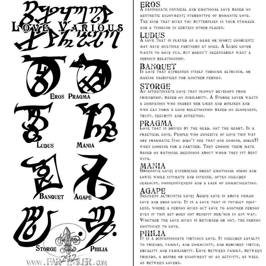 Image Vf Runes Set 3 Loveg The Dawinter Universe Wikia