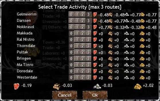 Dawn of Fantasy Vassal Trade