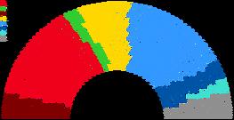 NordicIslandParliament