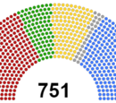 List of Political Parties in Europe