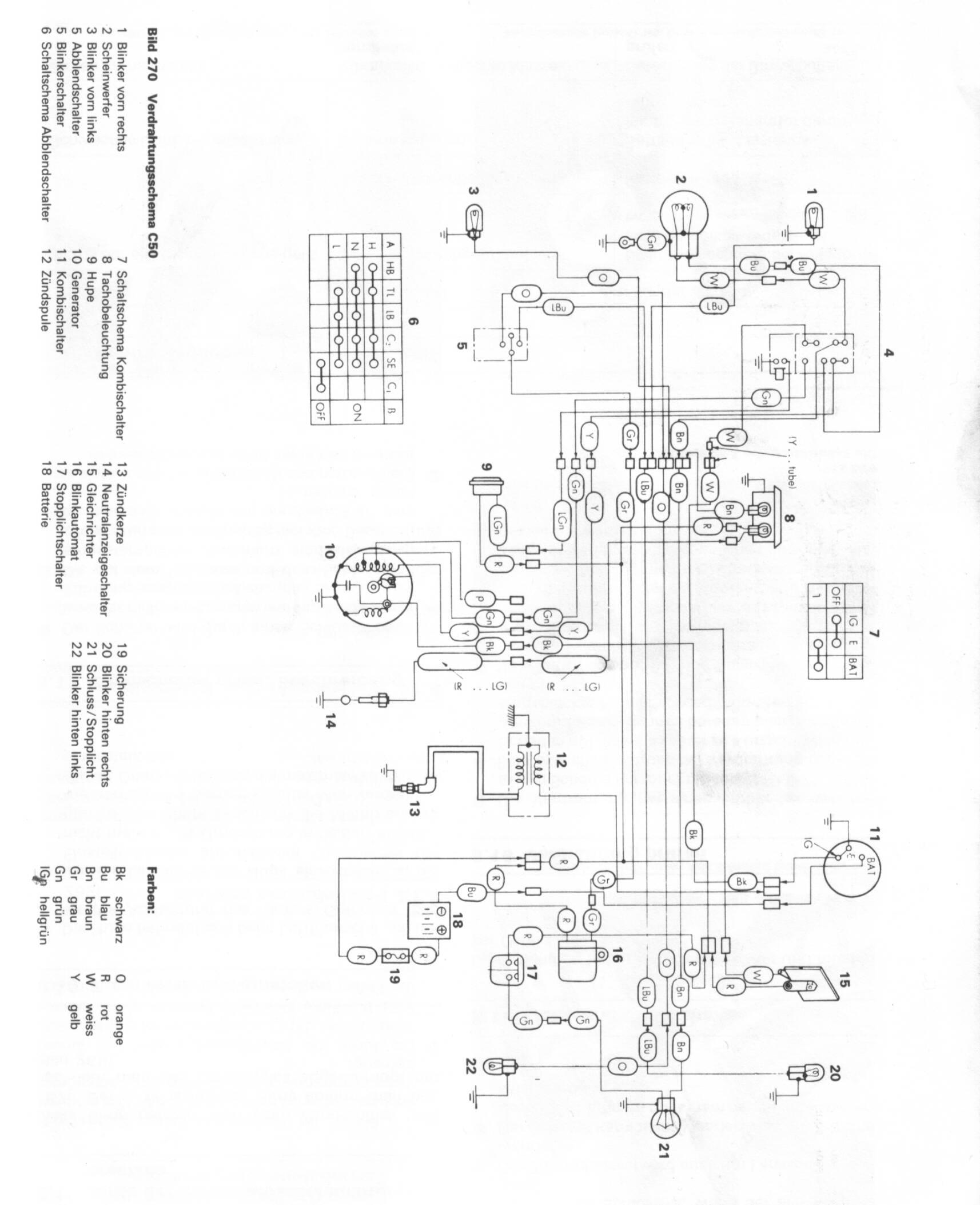 Kategorie:Elektrik | Honda Dax Wiki | FANDOM powered by Wikia