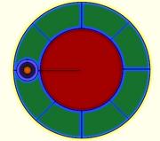 Rotator γ Cropped