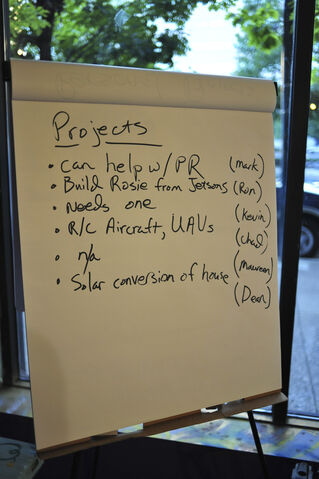 File:Projects2.jpg