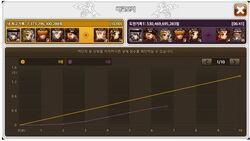 Kr patch world boss comparative view graph
