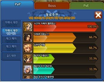 Kr patch ally recommendation charts updated
