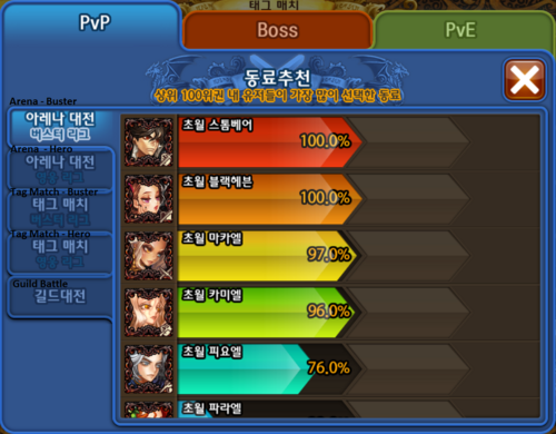 Kr patch ally recommendation pvp tab sample