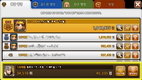 Kr patch intergraded ranking ranks