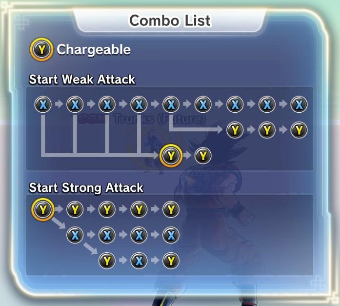 Combo String | Dragon Ball Xenoverse 2 Wiki | FANDOM powered