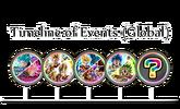 Global timeline frontpage