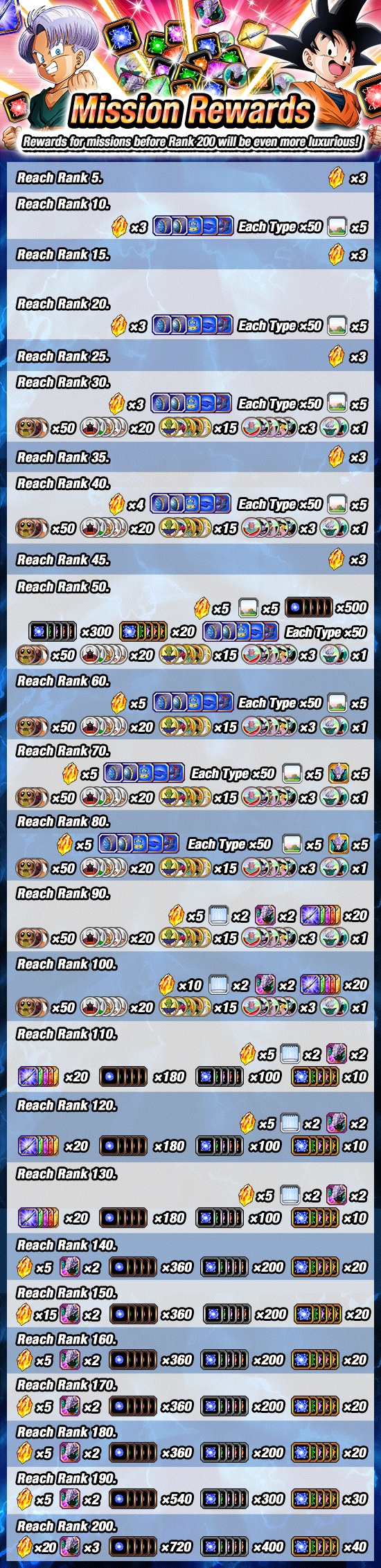 News banner rank 20181218 mission A