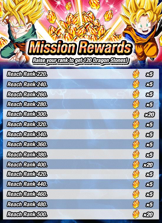 News banner rank 20181218 mission B