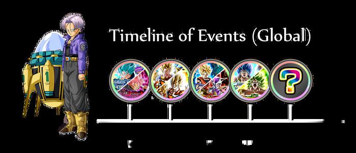 Timeline Banner Global