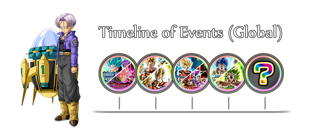 Teq Max Level Banner Summons Global - Nobel