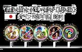 Japan timeline frontpage
