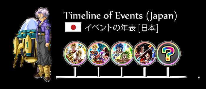 Timeline Banner Japan