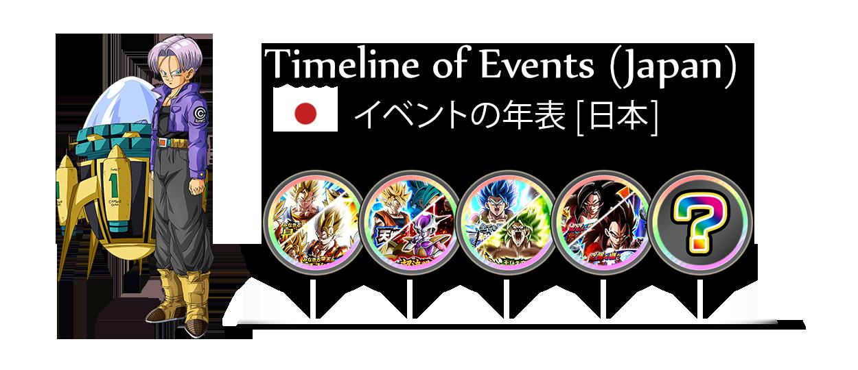 Timeline of Events (Japan) | Dragon Ball Z Dokkan Battle