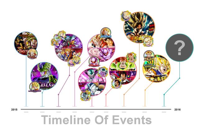 File:Timeline banner.png