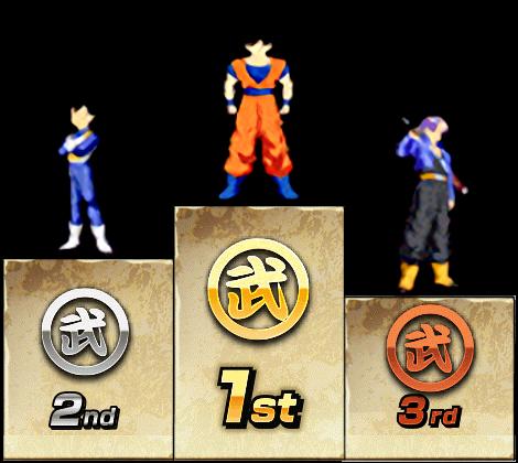 The Tier List | Dragon Ball Z Dokkan Battle Wikia | FANDOM powered