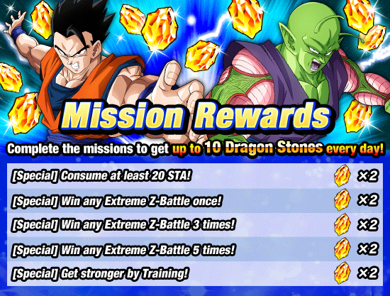 Special Mission Rewards Jiren