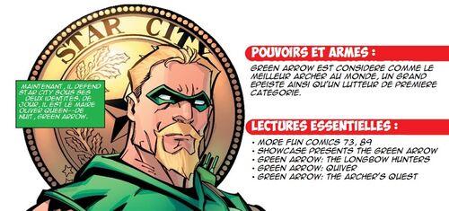 Carte d'Identité Green Arrow