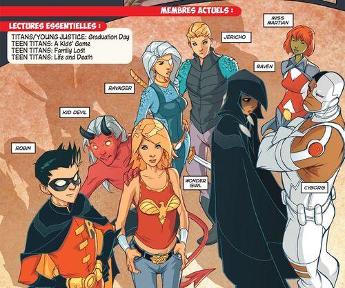 Carte d'Identité Teen Titans