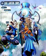 Blue Lantern Corps 03