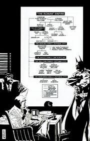 Batman, Harvey Dent e Jim Gordon