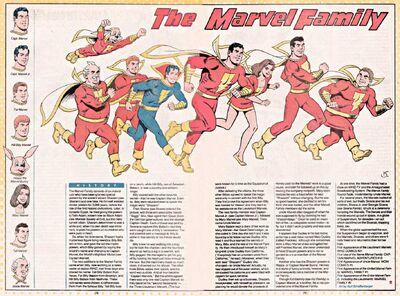 Marvel-family