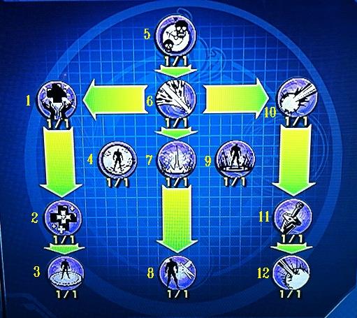 image sorcery power destiny tree jpg dc universe online wiki