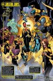 180px-Sinestro Corps Panel