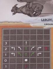 GargoyleGround