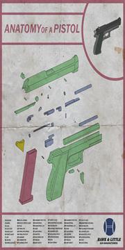 Aufbau einer Pistole (V)