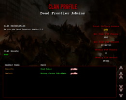 Clan Profile