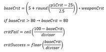 Crit formula