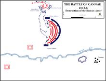 Battle cannae destruction